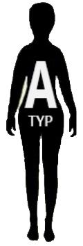 A Typ